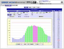 エネルギー遠隔監視システム画面