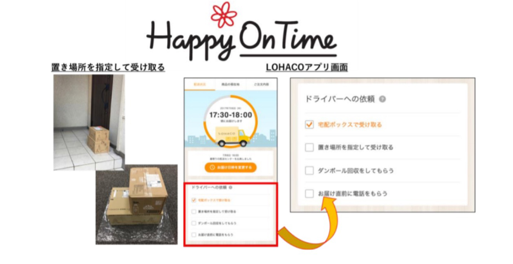 LOHACO新受取りサービス「Happy On Time」